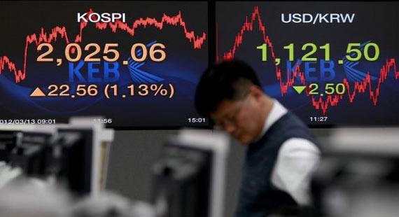 Anlagefonds-Fallen